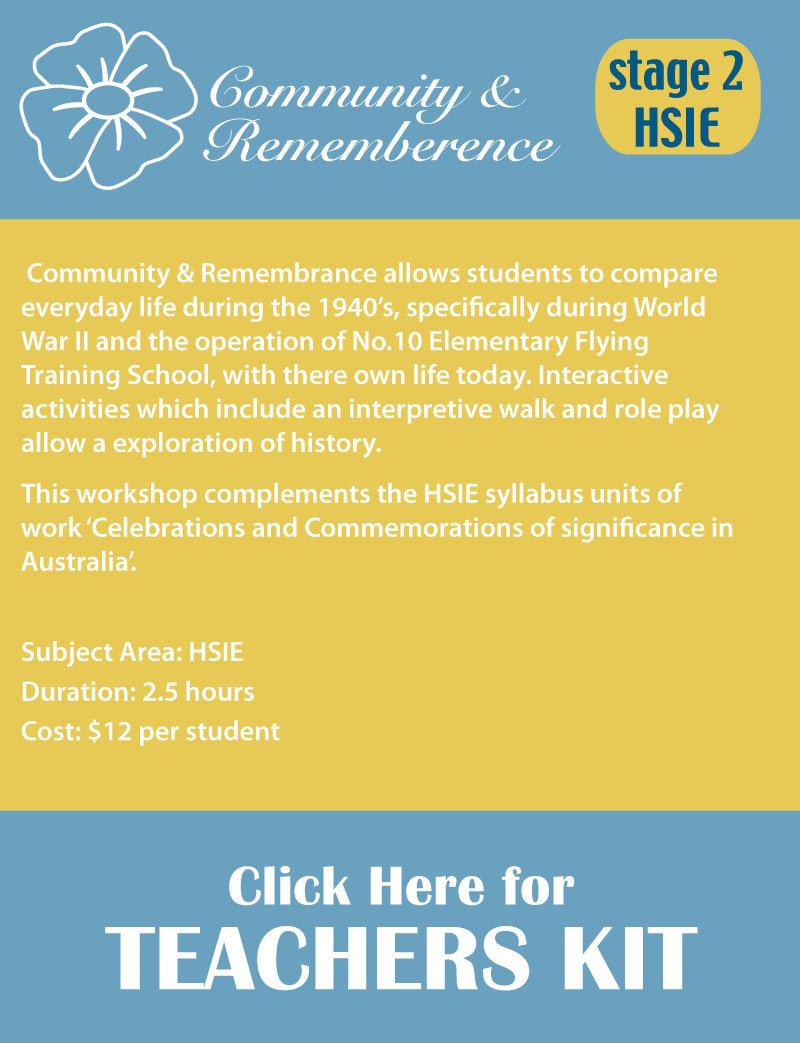 Stage 2 CR Teacher Resource Kit
